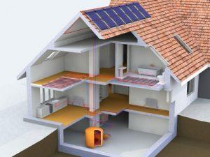 Chauffage passif solaire